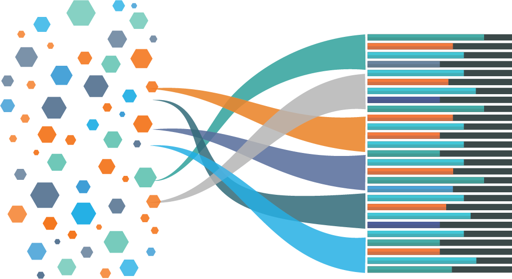 lab1 data flow chart